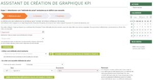 Comment créer facilement un graphique KPI avec E-DELA CRM