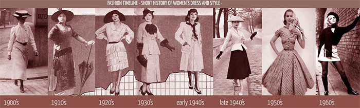 Fashion timeline from 1900's to 1960's