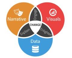 Data-analysis