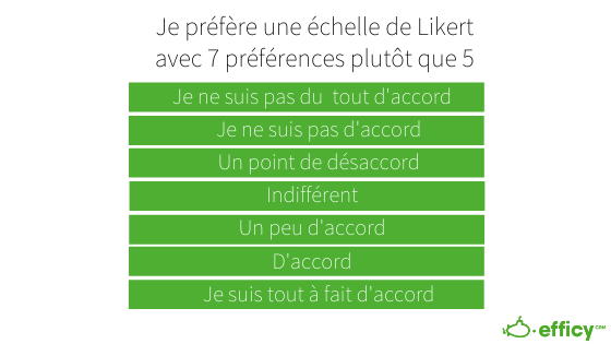likert scale 7 points - escala likert