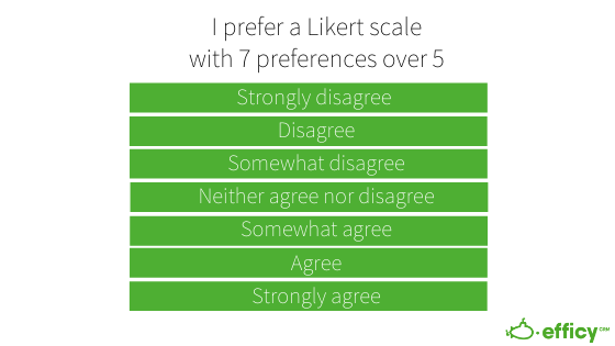 likert scale 7 points