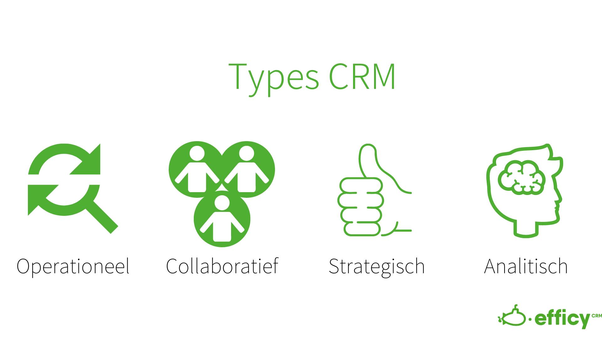 Types CRM