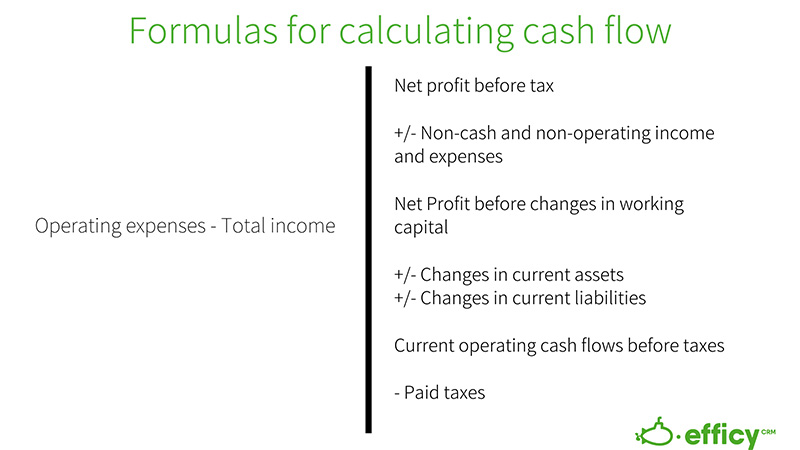 formula for calculating the cash flow