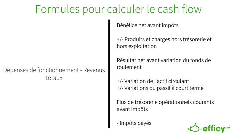 formule pour calculer le cash flow