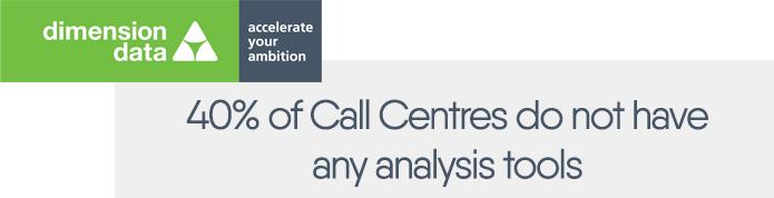 CRM Call Center