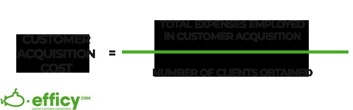 Customer Acquisiton Cost