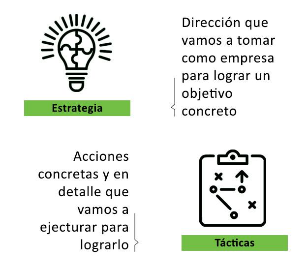 diferencia entre tacticas y estrategia de fidelizacion de clientes