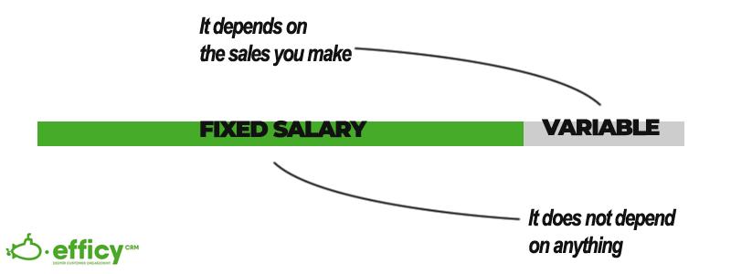 Salesman's Salary