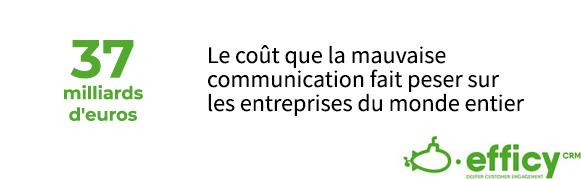qu'est-ce que la communication d'entreprise