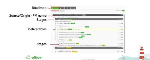 roadmap efficy crm