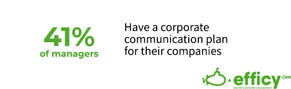 types of corporate communication