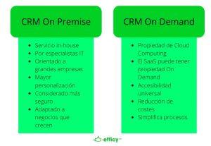 crm on premise on demand