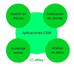 aplicaciones crm