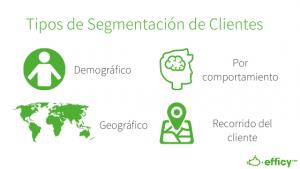 Tipos de segmentación de clientes