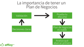 business plan main idea
