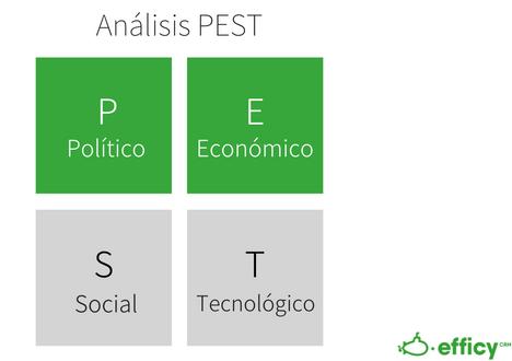 analisis pest - pest analysis
