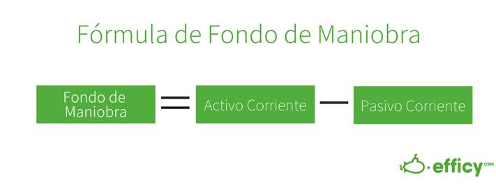 working-capital-formula-fondo-de-maniobra