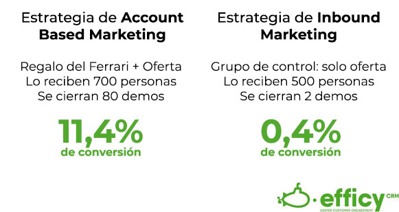 plan de ventas opciones de marketing