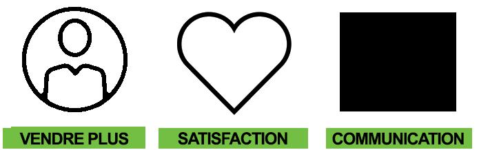 customer relationship management definition