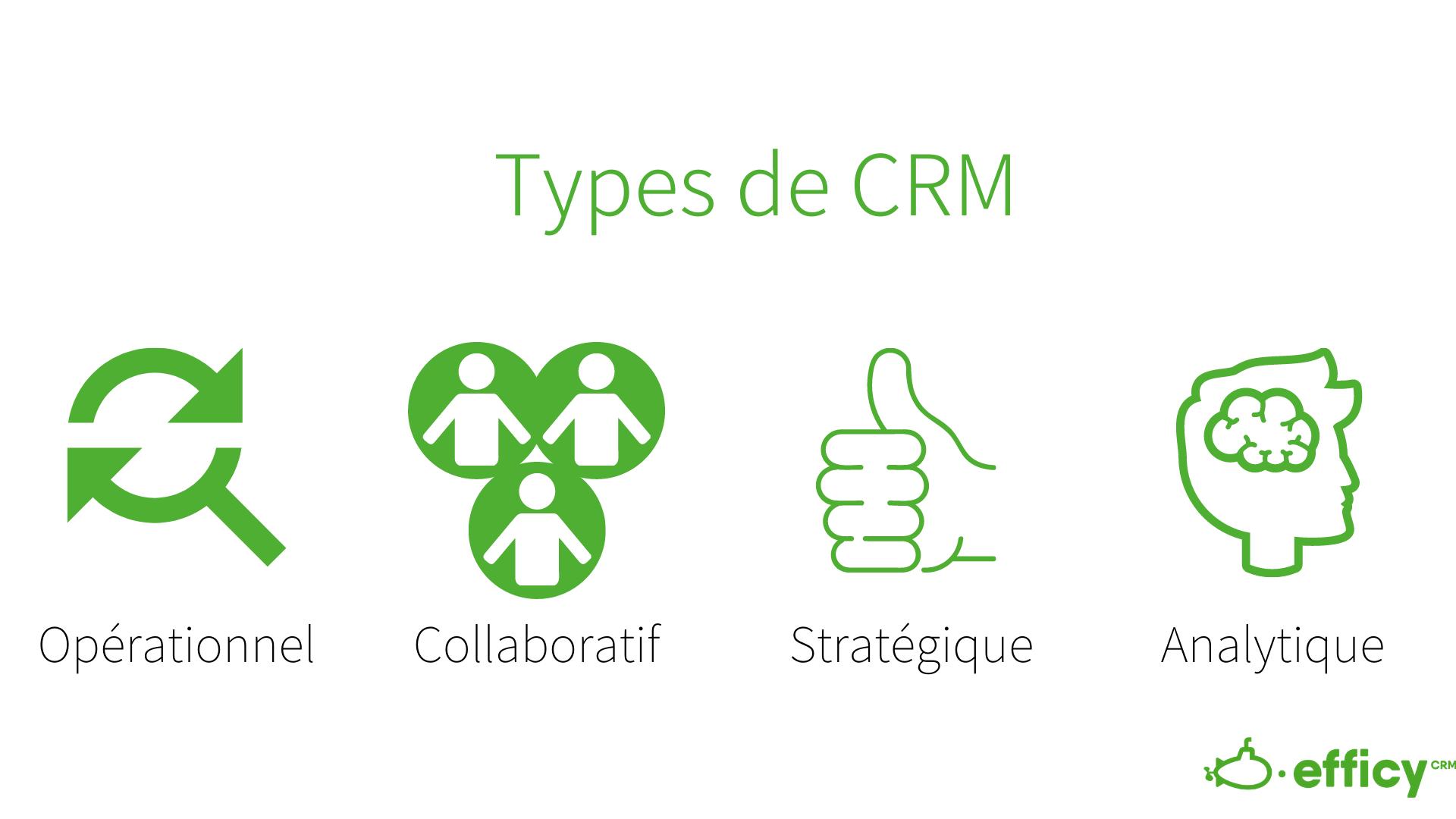 logiciel customer relationship management