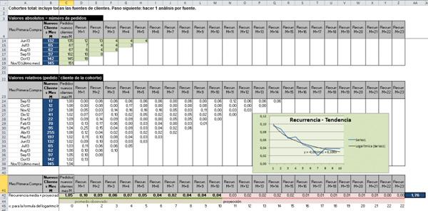 analisis-cohortes