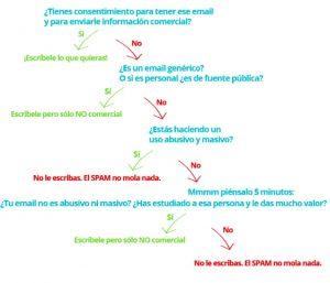 email-frio-legal-decision
