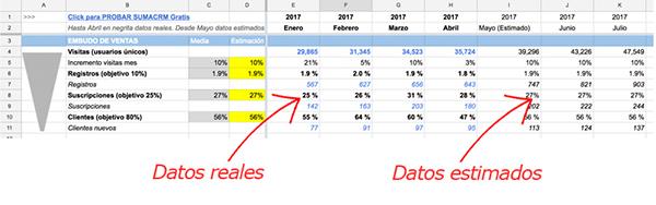 embudo de ventas excel flujo de ventas
