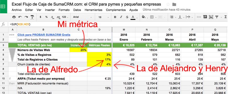 excel flujo caja metricas