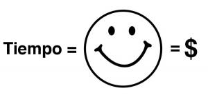 tiempo felicidad productividad