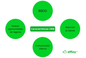 caracteristicas crm