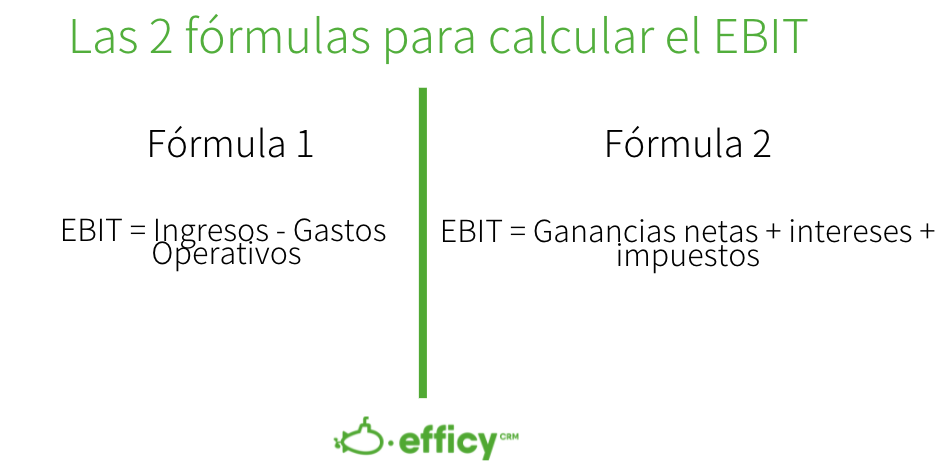 formulas del ebit