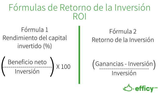 retorno de la inversion - roi